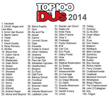 2014全球百大DJ DJ舞曲 在线音乐 DJ mp3 歌曲试听的照片 - 5